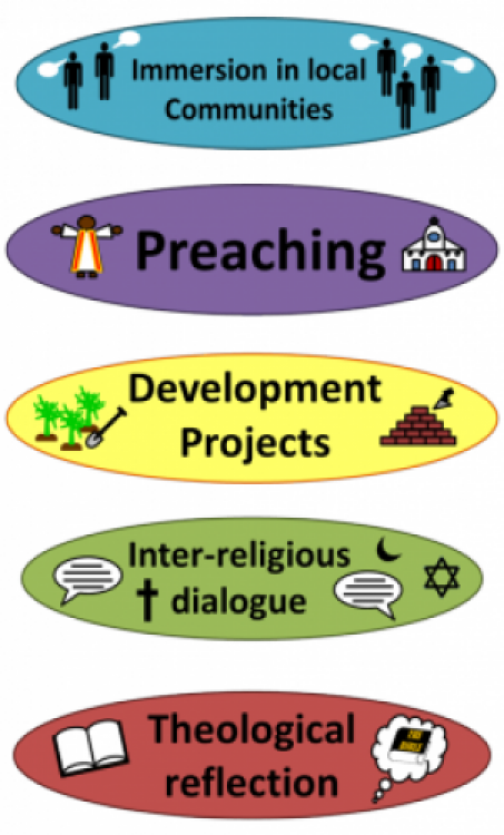 Immersion in local communities (1) - Perpetual Partnership
